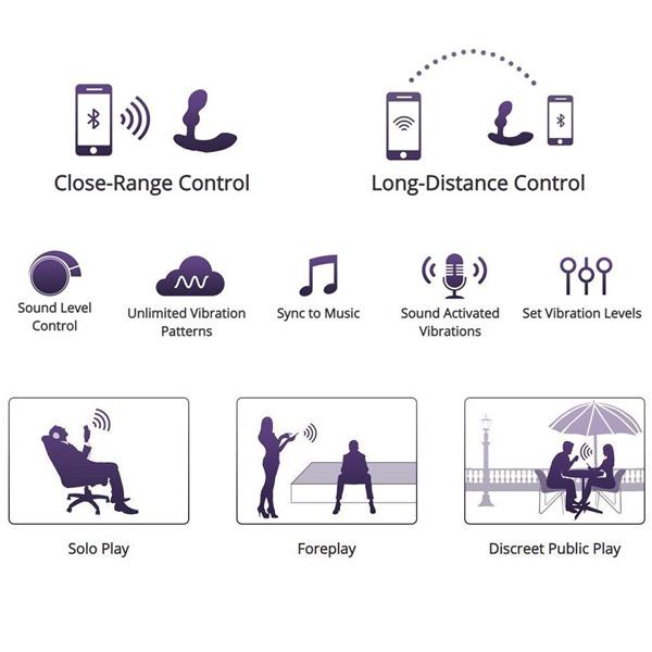 Lovense EDGE 2 Apps Control Prostate Massager