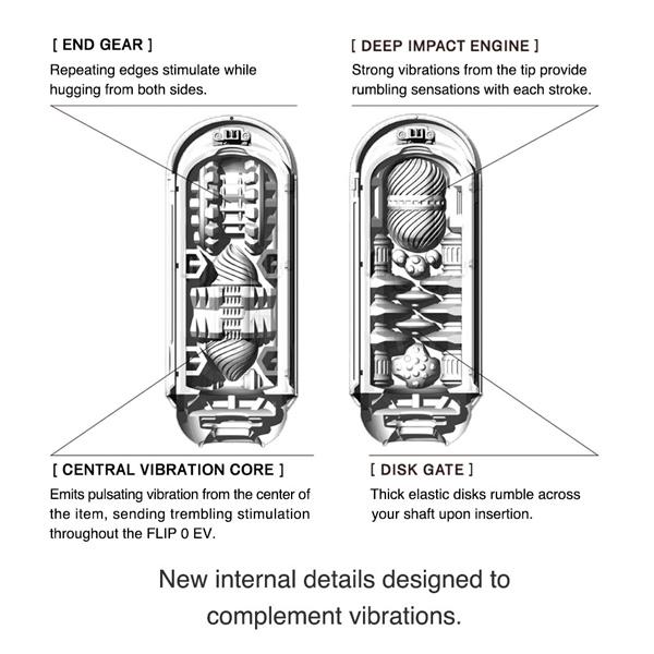 情趣用品Tenga Flip 0 (Zero) Electronic Vibration Masturbation Cup