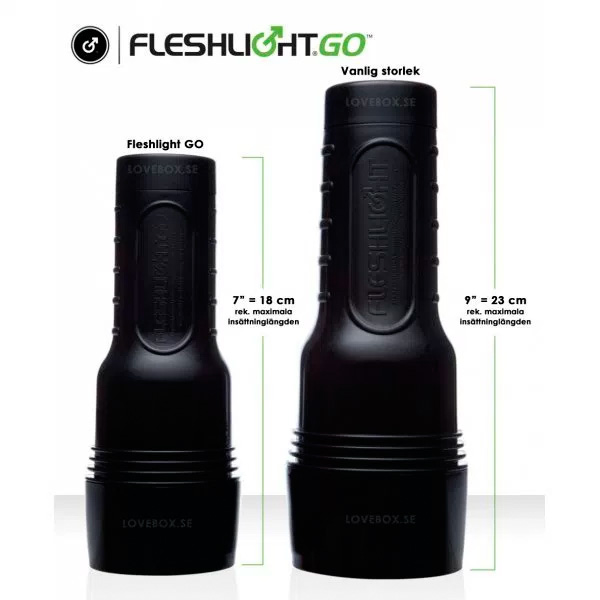 Fleshlight GO Surge Masturbator Value Pack