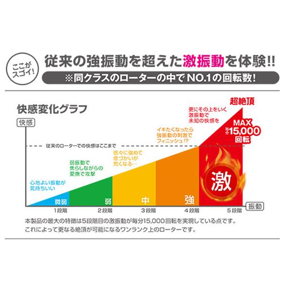 成人用品日本 A-ONE VIBRAI POINT 吸乳震動器
